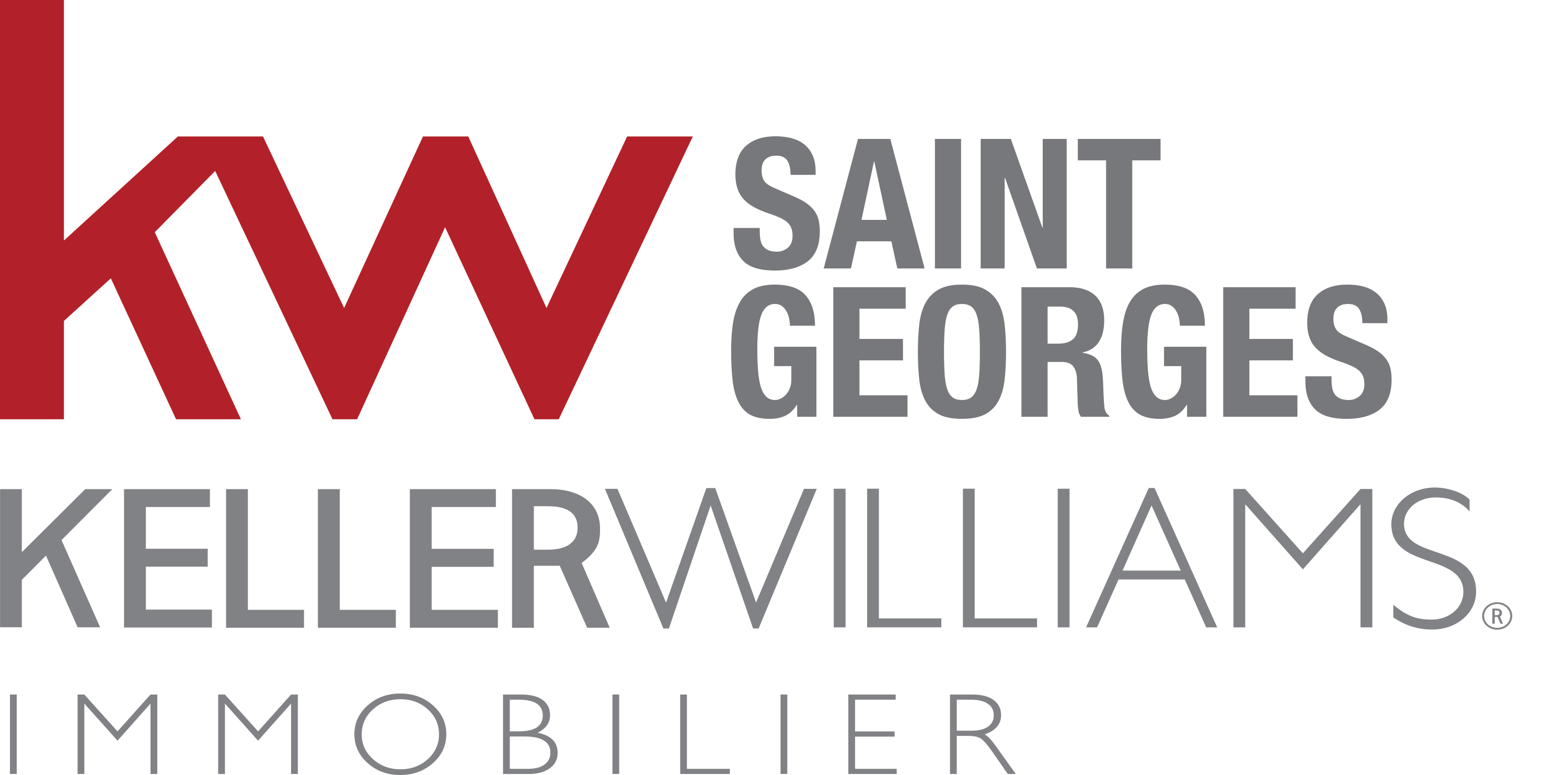 Keller Williams Saint Georges agence immobilière Toulouse (31000)